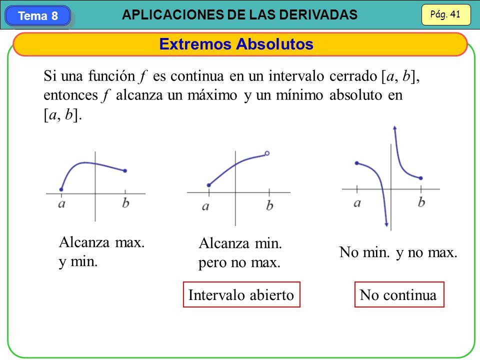 Extremos Absolutos Si una función f es continua en un intervalo cerrado [a, b], entonces f alcanza un máximo y un mínimo absoluto en [a, b].